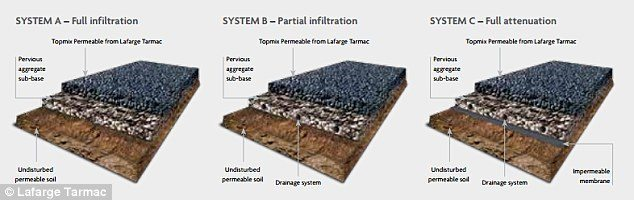 TopmixPermeable